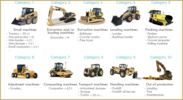 Different construction machine and their role - Blog - LGU Africa